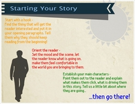 Starting Your Story