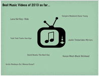 Best Music Video's of 2013...