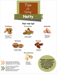Tips on Incorporating Nuts into Your Diet