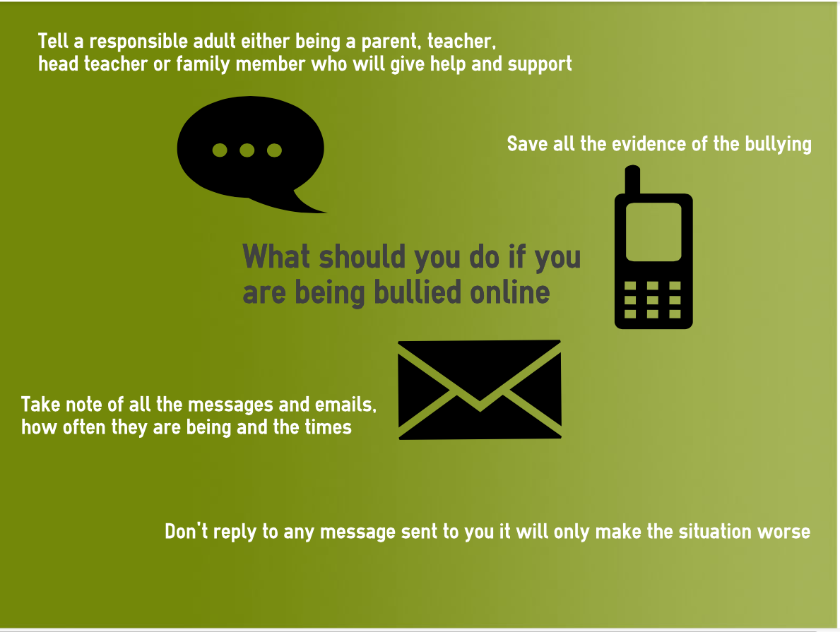 In relation to Anti-Bullying week that is coming
