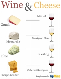 Tips on Pairing Wine & Cheese