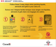 3 Easy Steps When Packing Liquids in Carry-Ons