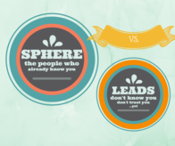 Sphere vs. New Leads - Why REALTORS need different email marketing tactics for each